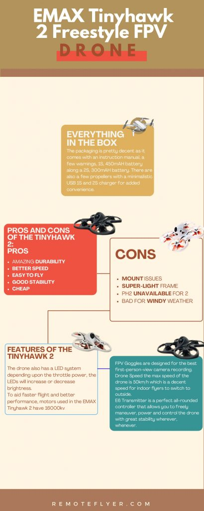 Infographics about EMAX Tinyhawk 2 Freestyle FPV